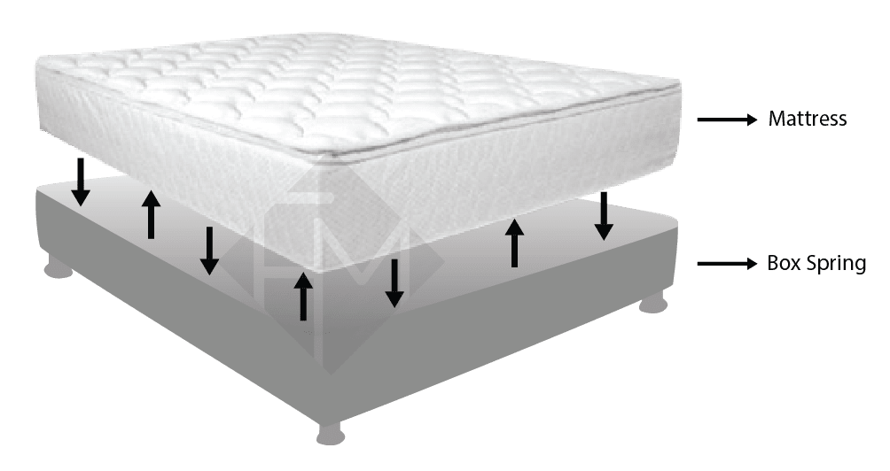 Mattress Guide | Home & Office Furniture Philippines